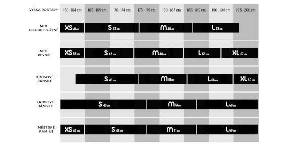 Pánské krosové elektrokolo KTM MACINA GRAN s dojezdem až 215 km
